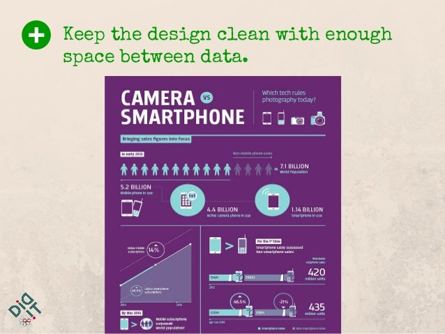 Keep the design clean with enough space between data.