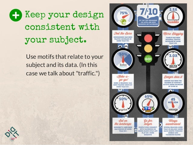 """Use motifs that relate to your subject and its data. (In this case we talk about """"traffic."""")  Keep your design consistent..."""