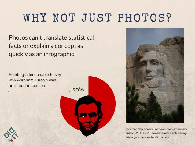 WHY NOT JUST PHOTOS? Photos can't translate statistical facts or explain a concept as quickly as an infographic. Fourth gr...