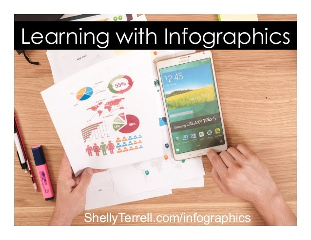 ShellyTerrell.com/infographics Learning with Infographics