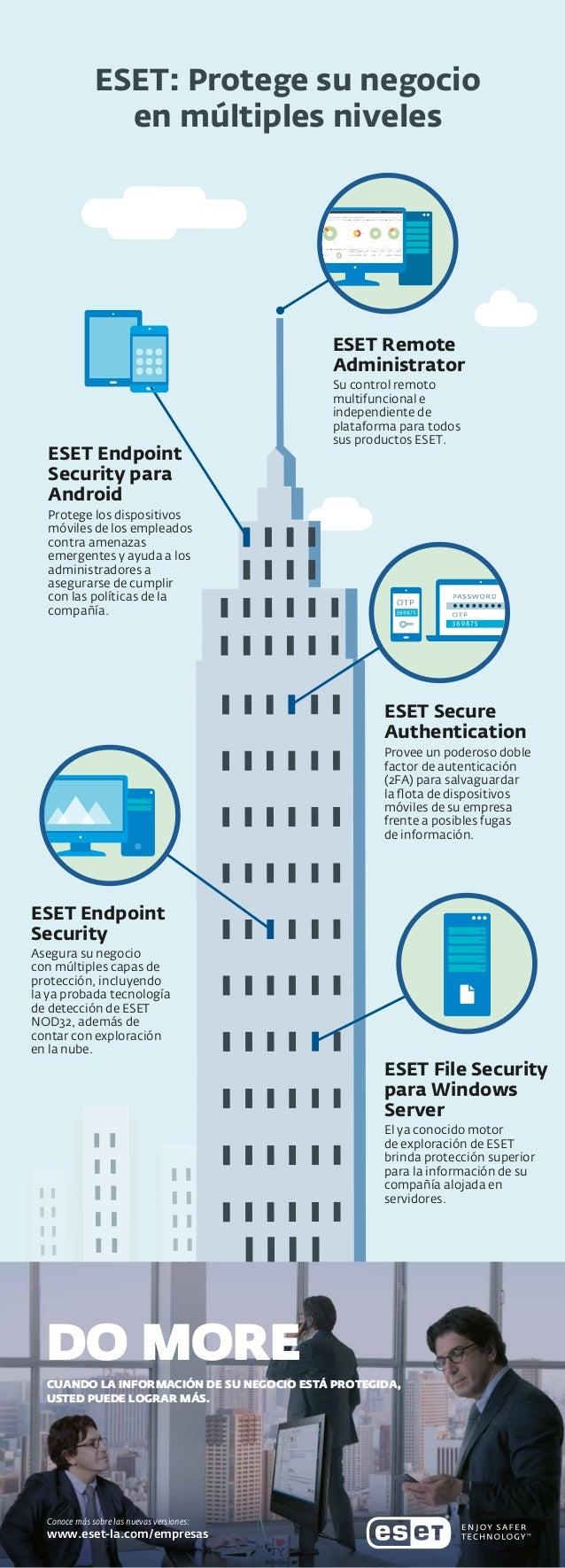 ESET Remote Administrator Su control remoto multifuncional e independiente de plataforma para todos sus productos ESET. ES...