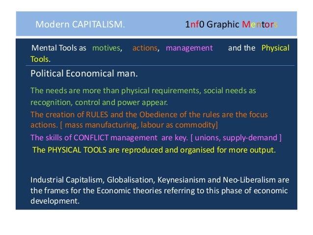 Modern capitalism