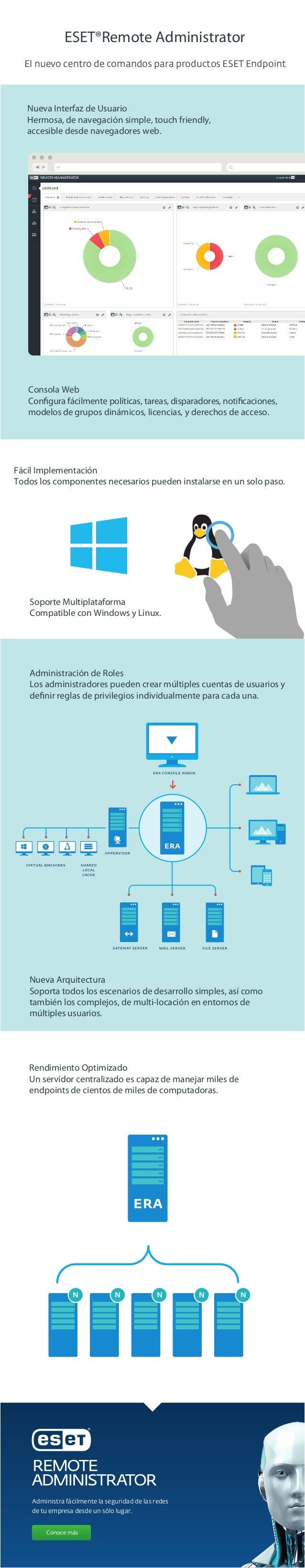 ESET®Remote Administrator El nuevo centro de comandos para productos ESET Endpoint Administración de Roles Los administrad...