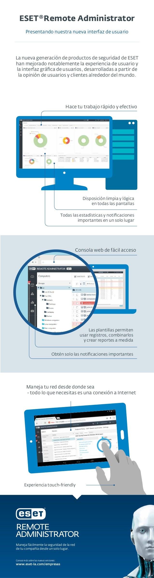 ESET®Remote Administrator Presentando nuestra nueva interfaz de usuario La nueva generación de productos de seguridad de E...