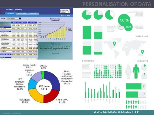 Infographics for business communication in 60 minutes