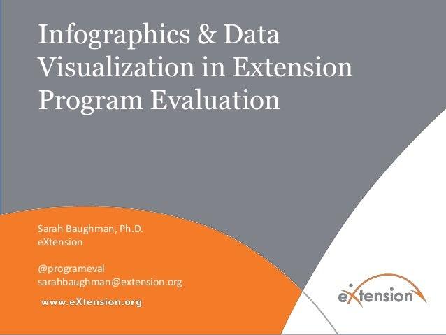 Infographics & Data Visualization in Extension Program Evaluation Sarah Baughman, Ph.D. eXtension @programeval sarahbaughm...