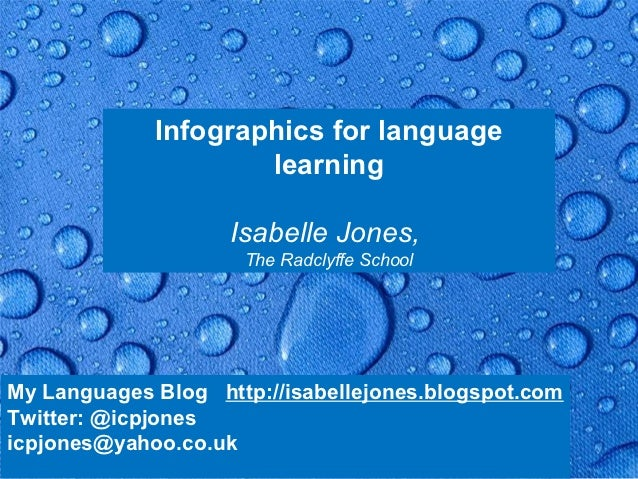 Infographics for language                     learning                    Isabelle Jones,                      The Radclyf...