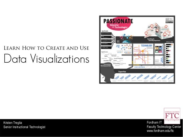 Learn How to Create and Use Data Visualizations Fordham IT Faculty Technology Center www.fordham.edu/ftc Kristen Treglia S...