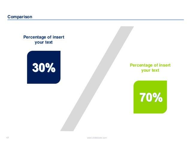 17 www.slidebooks.com17 Comparison Percentage of insert your text Percentage of insert your text