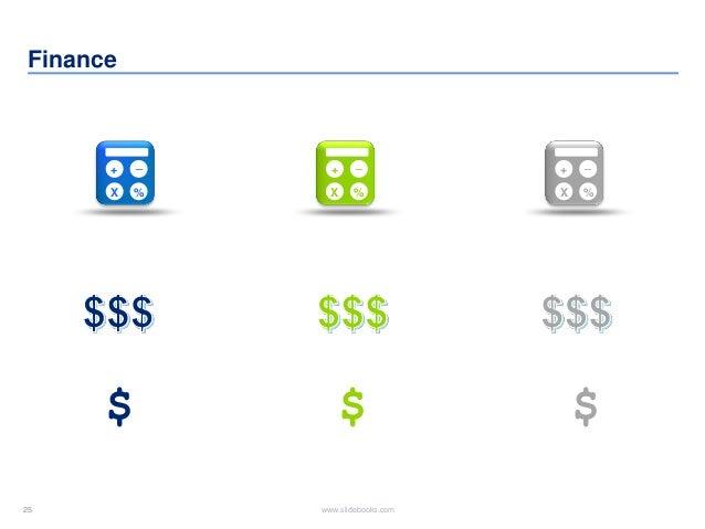 25 www.slidebooks.com25 Finance X + _ % X + _ % X + _ % $$ $