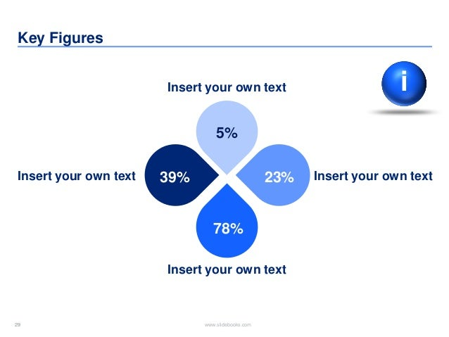 29 www.slidebooks.com29 Key Figures 5% 23% 78% 39% Insert your own text Insert your own text Insert your own textInsert yo...
