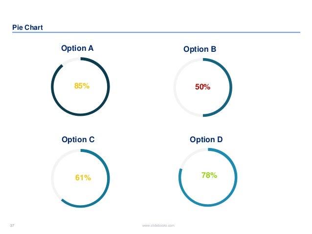 37 www.slidebooks.com37 Pie Chart Option A 85% Option C 61% 50% 78% Option B Option D