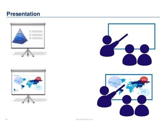 41 www.slidebooks.com41 Presentation