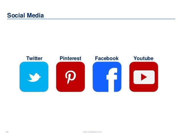 44 www.slidebooks.com44 Social Media f Twitter Pinterest Facebook Youtube