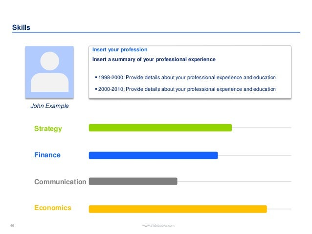 46 www.slidebooks.com46 Skills Strategy Finance Communication Economics Insert your profession Insert a summary of your pr...