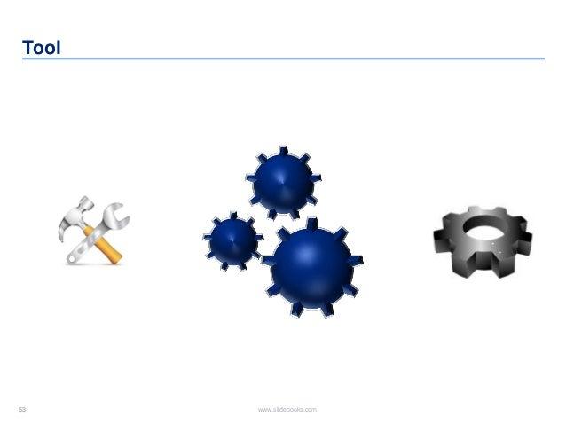 53 www.slidebooks.com53 Tool
