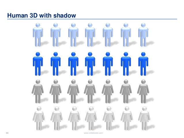 55 www.slidebooks.com55 Human 3D with shadow