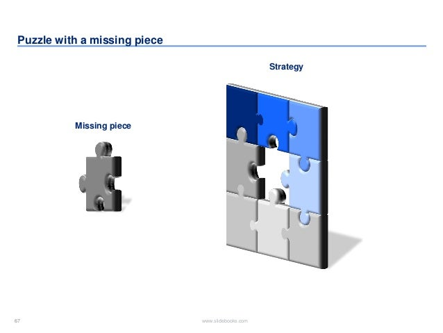 67 www.slidebooks.com67 Puzzle with a missing piece Missing piece Strategy
