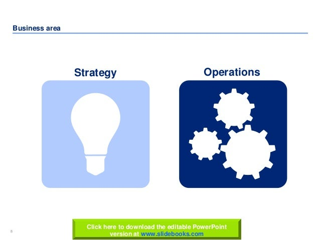 8 www.slidebooks.com8 Business area OperationsStrategy Click here to download the editable PowerPoint version at www.slide...