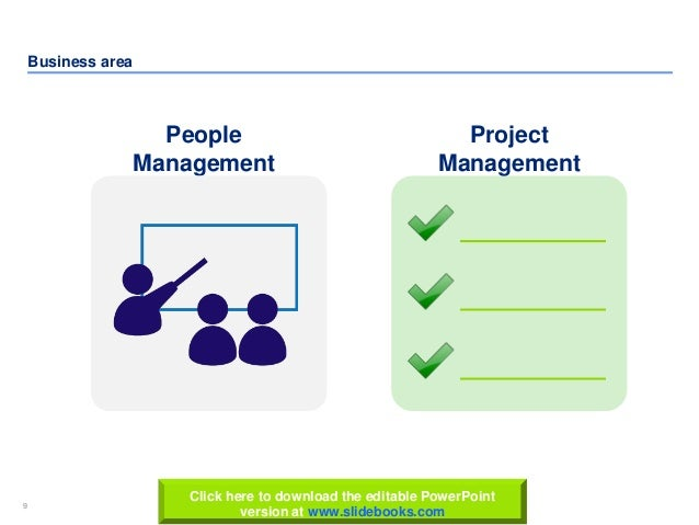 9 www.slidebooks.com9 Business area People Management Project Management Click here to download the editable PowerPoint ve...
