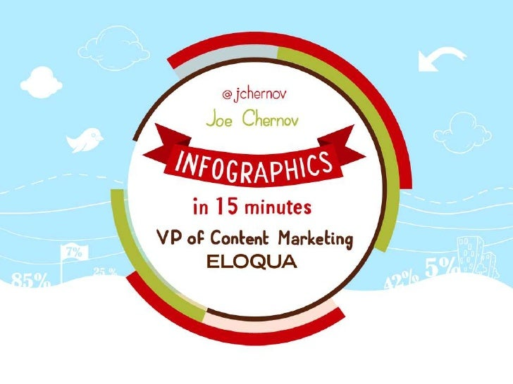 Infographics In 15 Minutes Eloqua 110829130040 Phpapp02