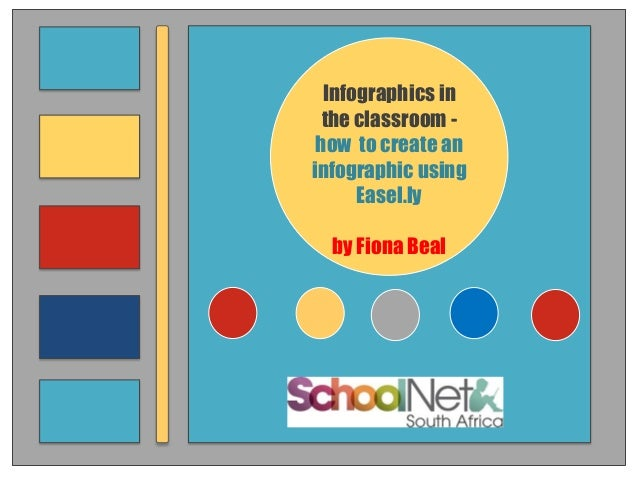Infographics in the classroom - how to create an infographic using Easel.ly by Fiona Beal