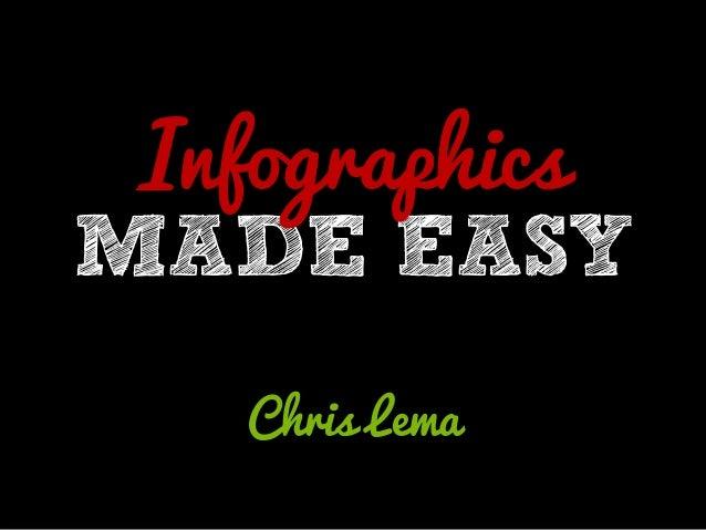 InfographicsMADE EASY    Chris Lema