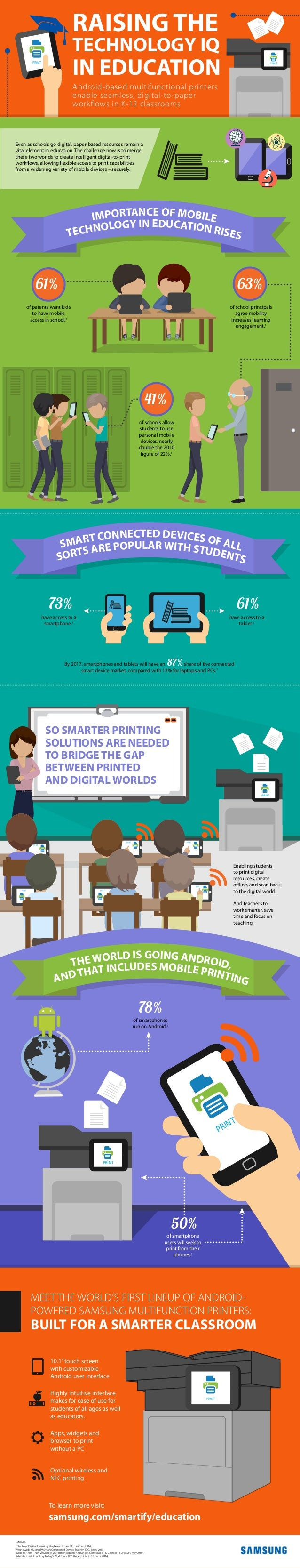 PRINT PRINT PRINT PRINT PRINTPRINT RAISING THE TECHNOLOGY IQ Android-based multifunctional printers enable seamless, digit...