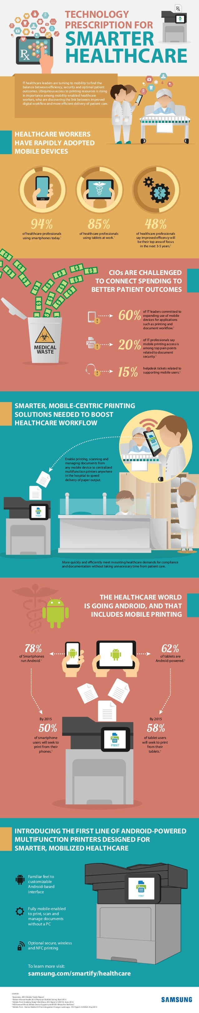 TECHNOLOGY PRESCRIPTION FOR SMARTER HEALTHCARE HEALTHCARE WORKERS HAVE RAPIDLY ADOPTED MOBILE DEVICES IT healthcare leader...