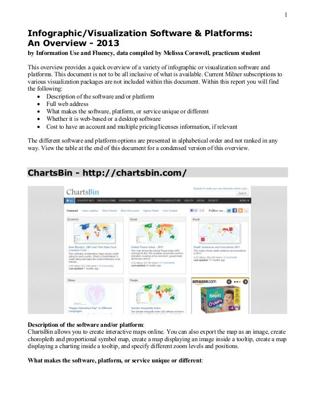 1 Infographic/Visualization Software & Platforms: An Overview - 2013 by Information Use and Fluency, data compiled by Meli...