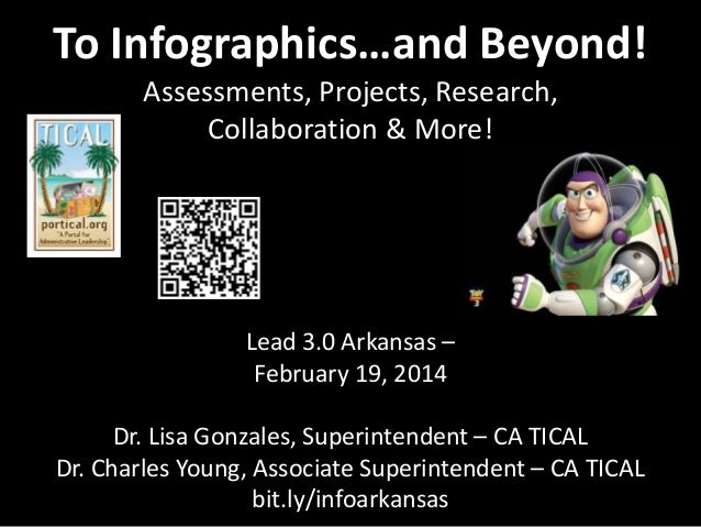 To Infographics…and Beyond! Assessments, Projects, Research, Collaboration & More!  Lead 3.0 Arkansas – February 19, 2014 ...