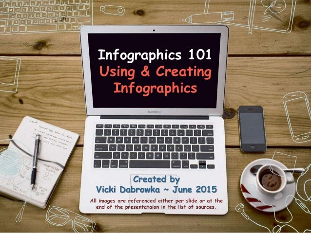 Infographics For The Classroom Elem--HS