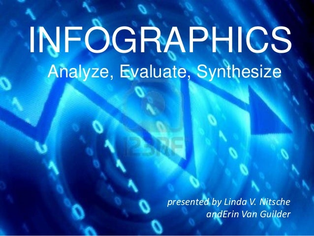 INFOGRAPHICSAnalyze, Evaluate, Synthesize              presented by Linda V. Nitsche                      andErin Van Guil...