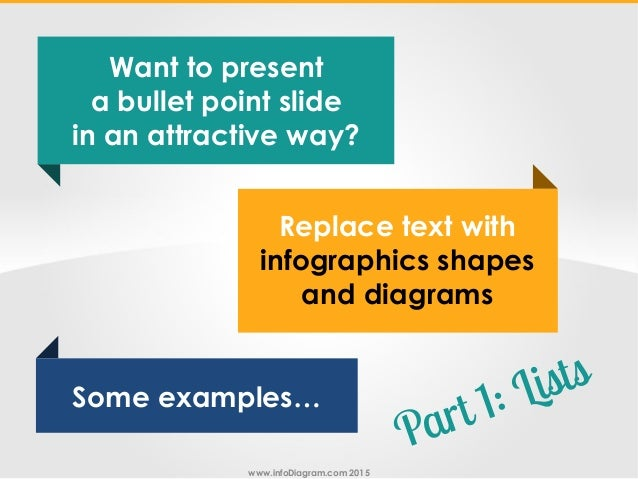 www.infoDiagram.com 2015 Replace text with infographics shapes and diagrams Some examples… Want to present a bullet point ...