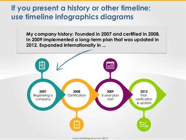 Infographics Shapes TimeLines PPT Flow Diagrams - infodiagram part2