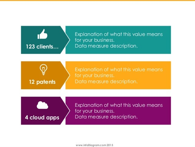 www.infoDiagram.com 2015www.infoDiagram.com 2015 123 clients… 12 patents 4 cloud apps Explanation of what this value means...