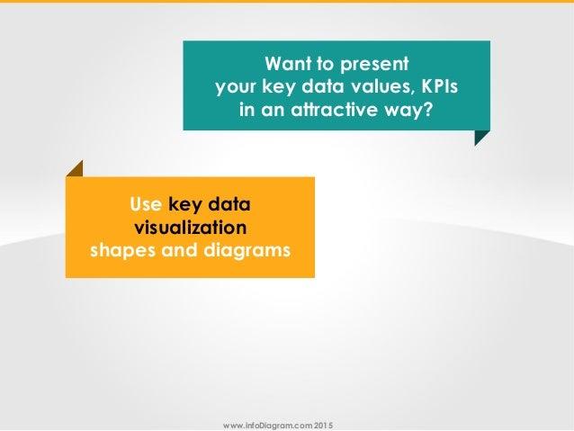 Infographics Key Data KPI presentation slides Slide 3