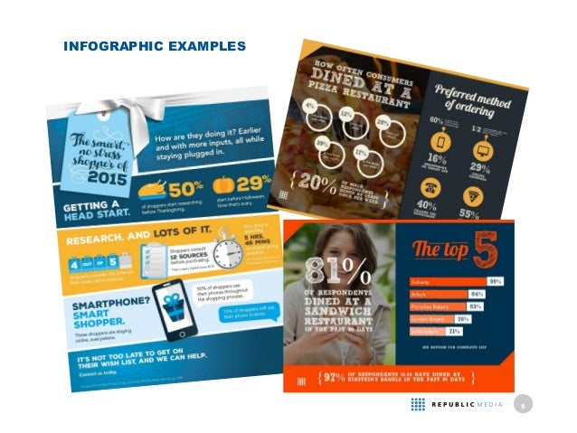 Infographics Social Media And Video Examples