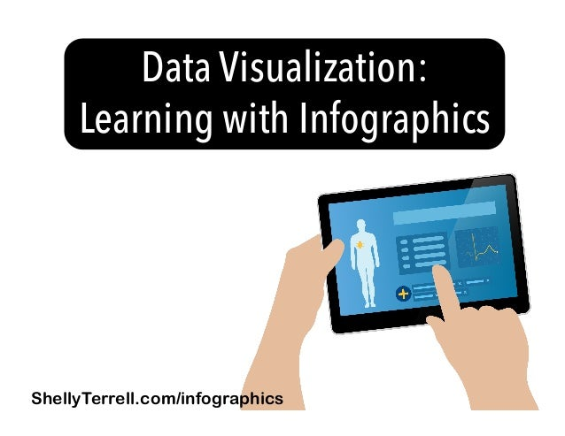 ShellyTerrell.com/infographics Data Visualization: Learning with Infographics