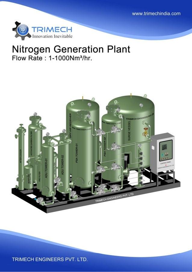 PSA Nitrogen Plant Manufacturer and Supplier
