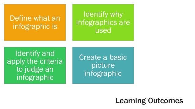 Infographic Ideas » Psychology Infographics Pdf - Best ...