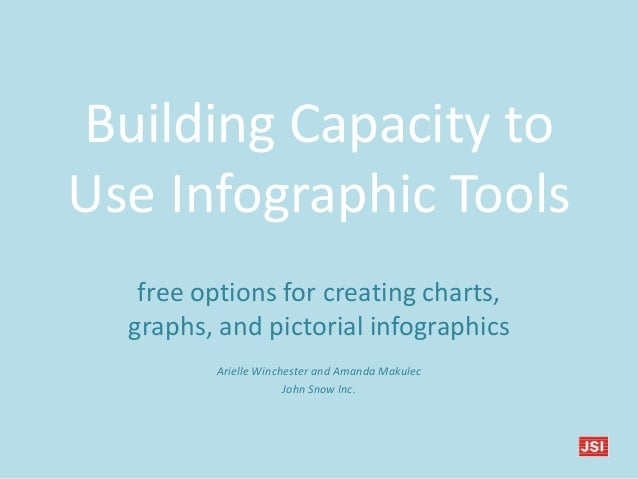 Building Capacity to Use Infographic Tools free options for creating charts, graphs, and pictorial infographics Arielle Wi...