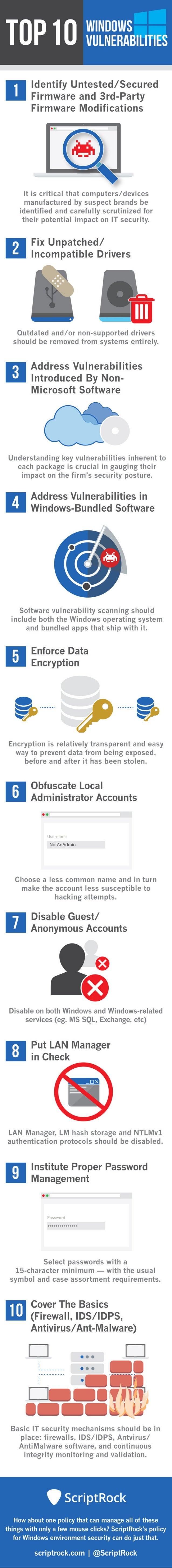 Top 10 Windows Vulnerabilities - Infographic