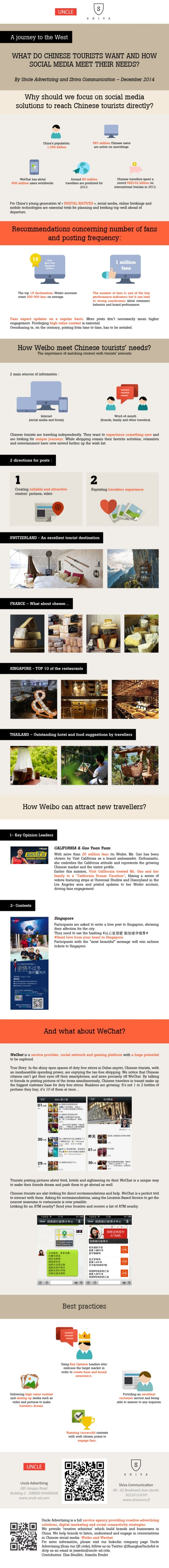 INFOGRAPHIC   A journey to the West: What do Chinese tourists want and how social media meet their needs?