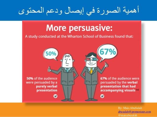 By: Mais AbuSalah abusalah@promosteer.com @maisabusalah المحتوى ودعم إيصال في الصورة أهمية