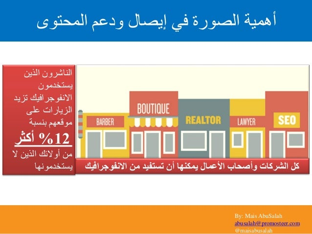 By: Mais AbuSalah abusalah@promosteer.com @maisabusalah المحتوى ودعم إيصال في الصورة أهمية الذين الناشرون ...