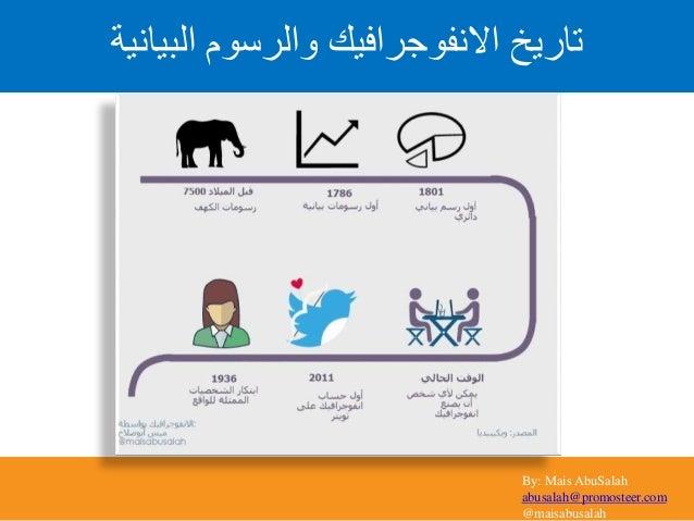 By: Mais AbuSalah abusalah@promosteer.com @maisabusalah البيانية والرسوم االنفوجرافيك تاريخ