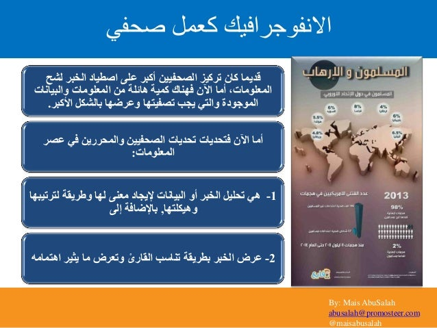 By: Mais AbuSalah abusalah@promosteer.com @maisabusalah لشح الخبر اصطياد على أكبر الصحفيين تركيز كان قديم...