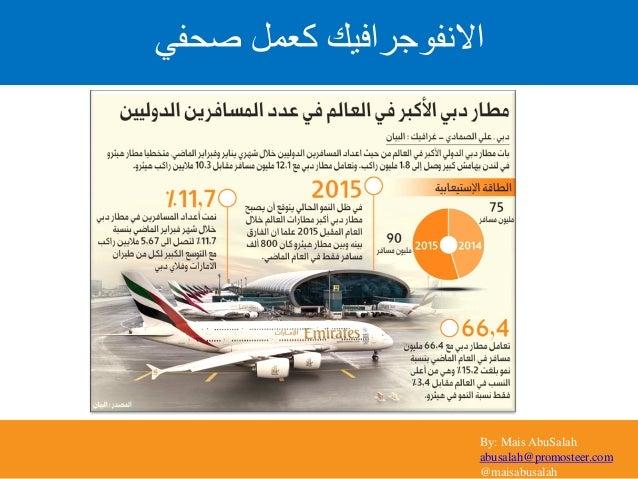 By: Mais AbuSalah abusalah@promosteer.com @maisabusalah صحفي كعمل االنفوجرافيك