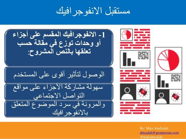 By: Mais AbuSalah abusalah@promosteer.com @maisabusalah 1-أجزاء على المقسم االنفوجرافيك حسب مقالة في توزع ...